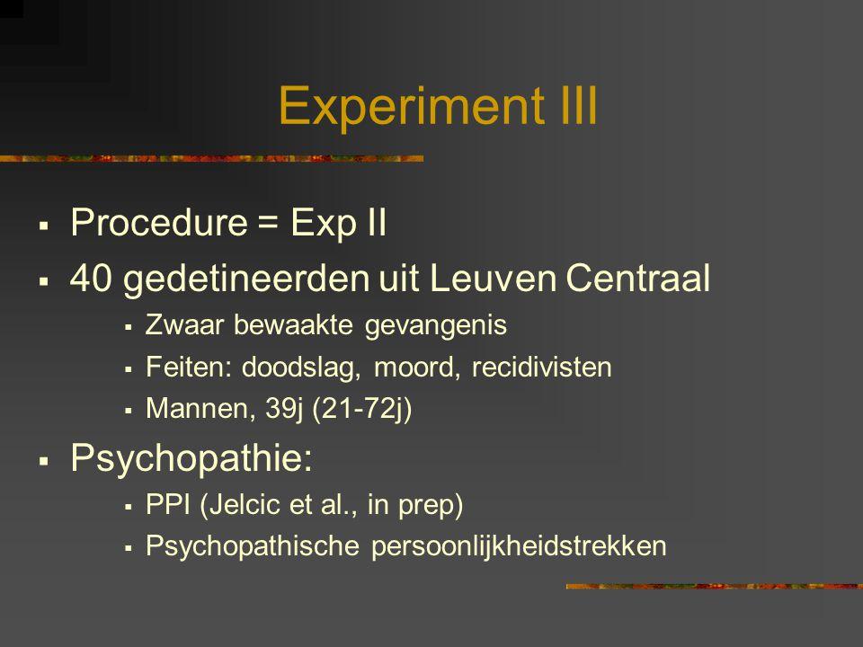 Experiment III  Procedure = Exp II  40 gedetineerden uit Leuven Centraal  Zwaar bewaakte gevangenis  Feiten: doodslag, moord, recidivisten  Manne