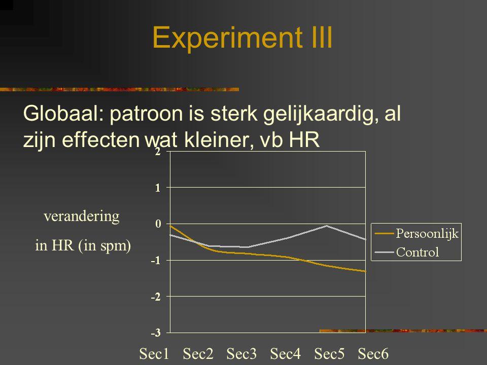 Experiment III Globaal: patroon is sterk gelijkaardig, al zijn effecten wat kleiner, vb HR verandering in HR (in spm) Sec1 Sec2 Sec3 Sec4 Sec5 Sec6
