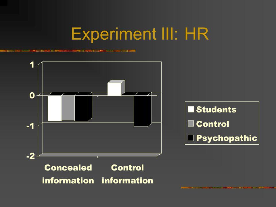 Experiment III: HR