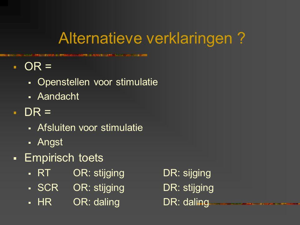 Alternatieve verklaringen ?  OR =  Openstellen voor stimulatie  Aandacht  DR =  Afsluiten voor stimulatie  Angst  Empirisch toets  RT OR: stij