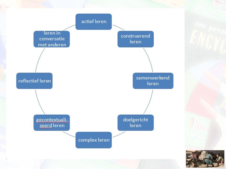 Jonassen: basisprincipes