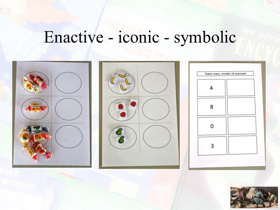 Enactive - iconic - symbolic
