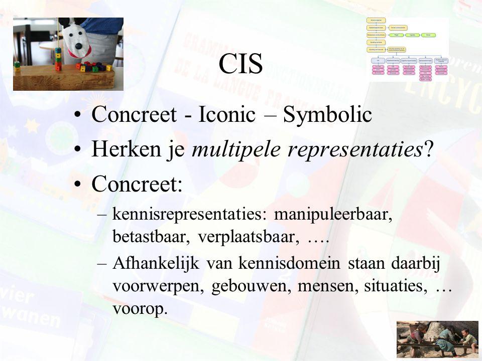 CIS Concreet - Iconic – Symbolic Herken je multipele representaties? Concreet: –kennisrepresentaties: manipuleerbaar, betastbaar, verplaatsbaar, …. –A