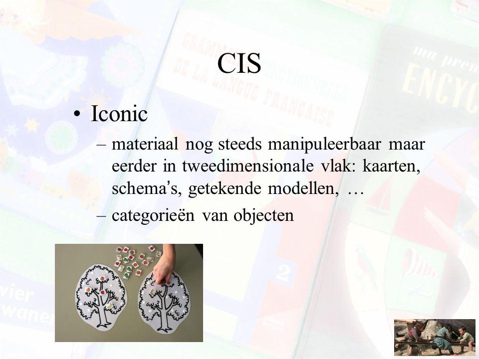 CIS Iconic –materiaal nog steeds manipuleerbaar maar eerder in tweedimensionale vlak: kaarten, schema's, getekende modellen, … –categorieën van object