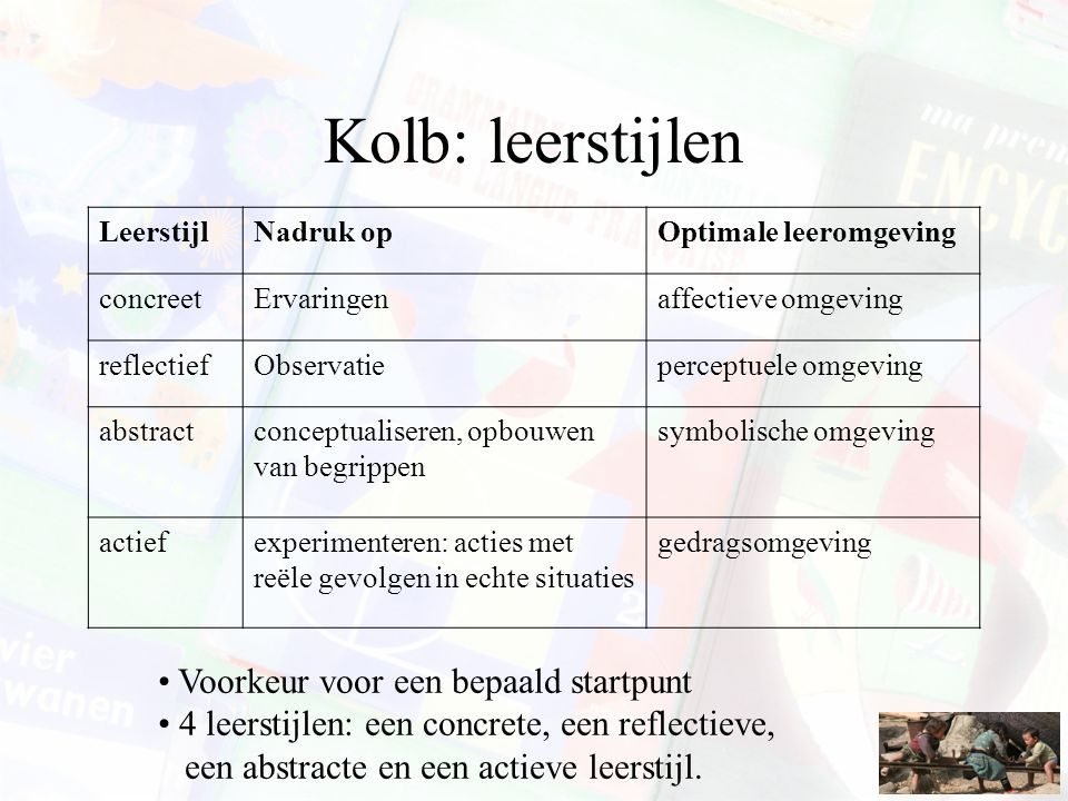 Kolb: leerstijlen LeerstijlNadruk opOptimale leeromgeving concreetErvaringenaffectieve omgeving reflectiefObservatieperceptuele omgeving abstractconce