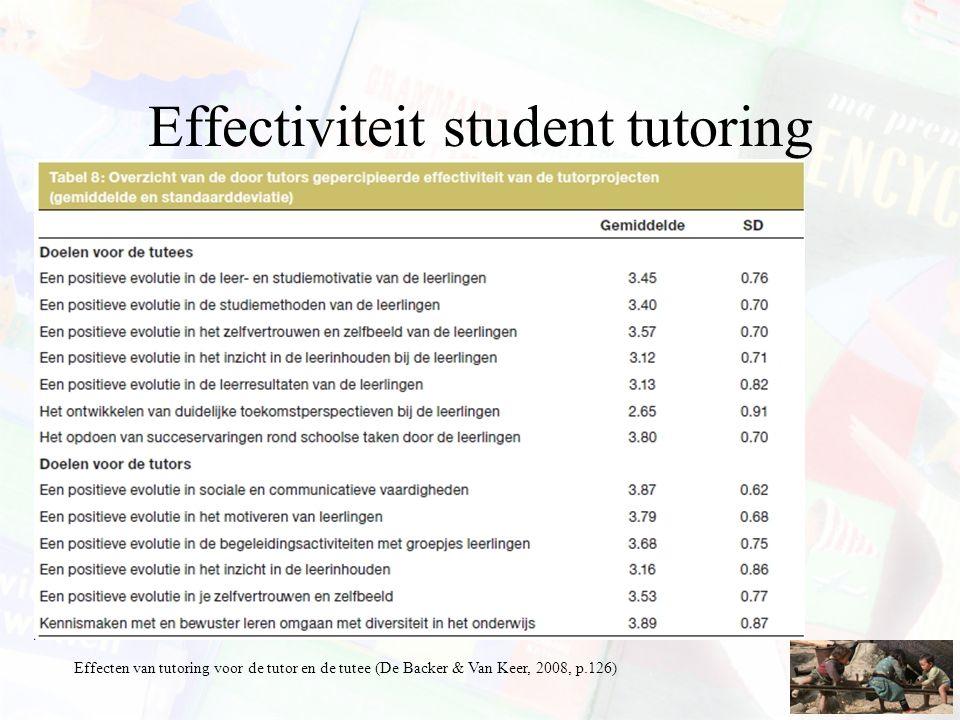 Effectiviteit student tutoring Effecten van tutoring voor de tutor en de tutee (De Backer & Van Keer, 2008, p.126)