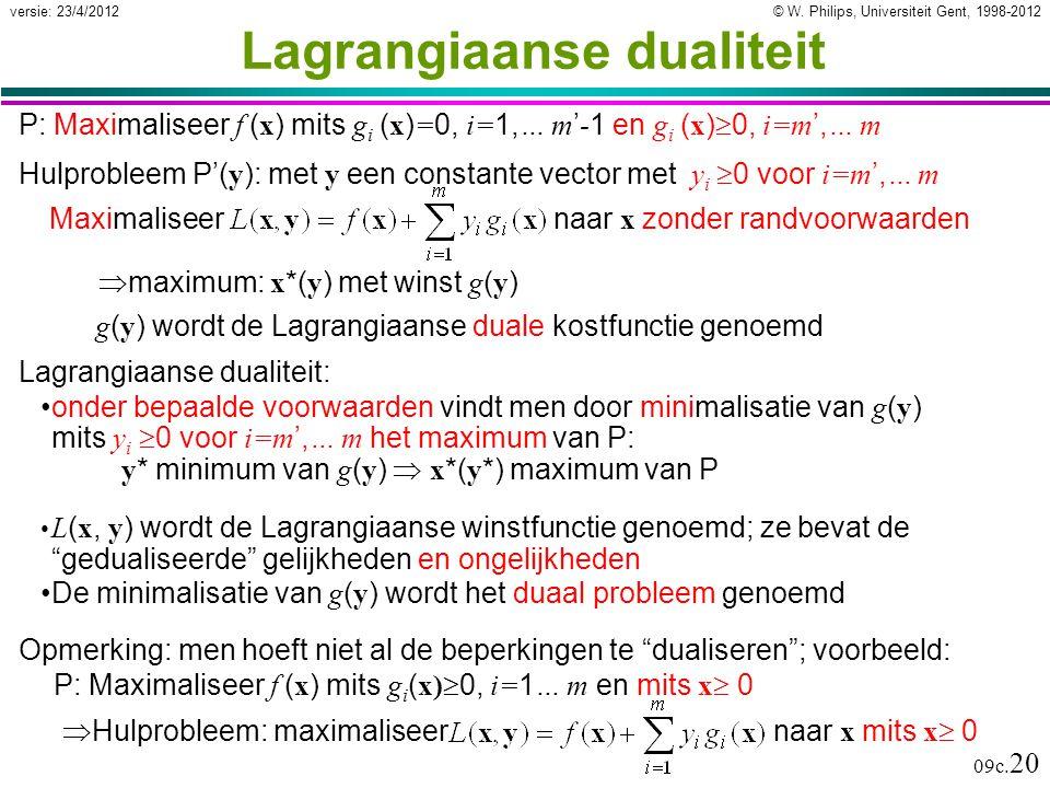 © W. Philips, Universiteit Gent, 1998-2012versie: 23/4/2012 09c. 20 Lagrangiaanse dualiteit: onder bepaalde voorwaarden vindt men door minimalisatie v