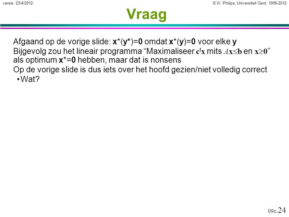 © W. Philips, Universiteit Gent, 1998-2012versie: 23/4/2012 09c. 24 Vraag Afgaand op de vorige slide: x*(y*)=0 omdat x*(y)=0 voor elke y Bijgevolg zou