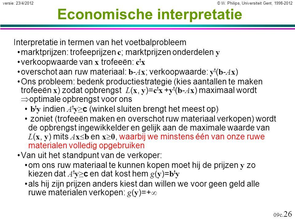 © W. Philips, Universiteit Gent, 1998-2012versie: 23/4/2012 09c. 26 Economische interpretatie Interpretatie in termen van het voetbalprobleem marktpri
