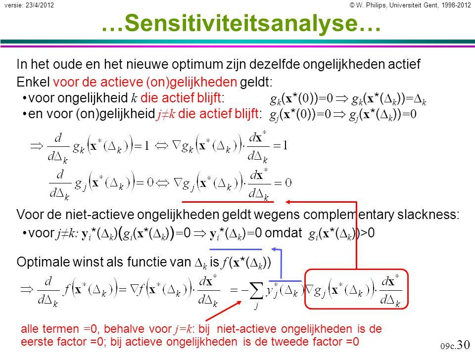 © W. Philips, Universiteit Gent, 1998-2012versie: 23/4/2012 09c. 30 …Sensitiviteitsanalyse… In het oude en het nieuwe optimum zijn dezelfde ongelijkhe