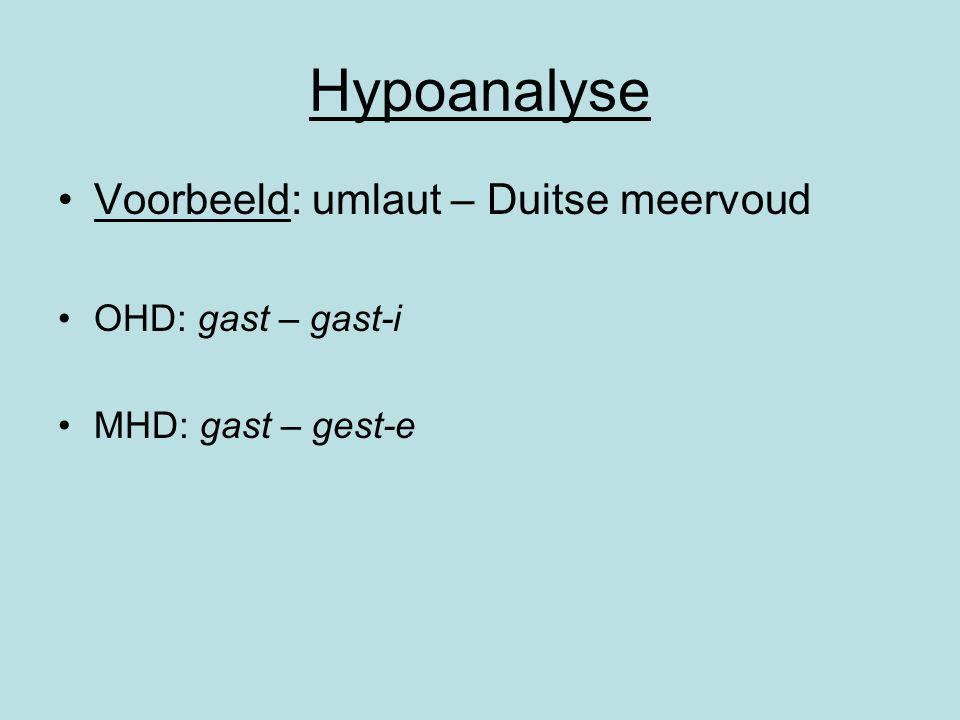 Hypoanalyse Voorbeeld: umlaut – Duitse meervoud OHD: gast – gast-i MHD: gast – gest-e