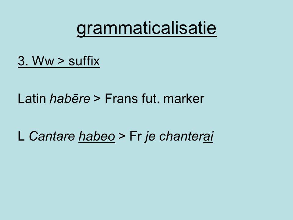 grammaticalisatie 3. Ww > suffix Latin habēre > Frans fut. marker L Cantare habeo > Fr je chanterai