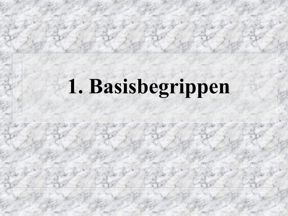 Introductie n database (databank) n menu's n database toolbar n datasheet-view (gegevensblad) n design-view (ontwerpblad) n Help Topics: Index n the (often annoying but sometimes usefull) paperclip