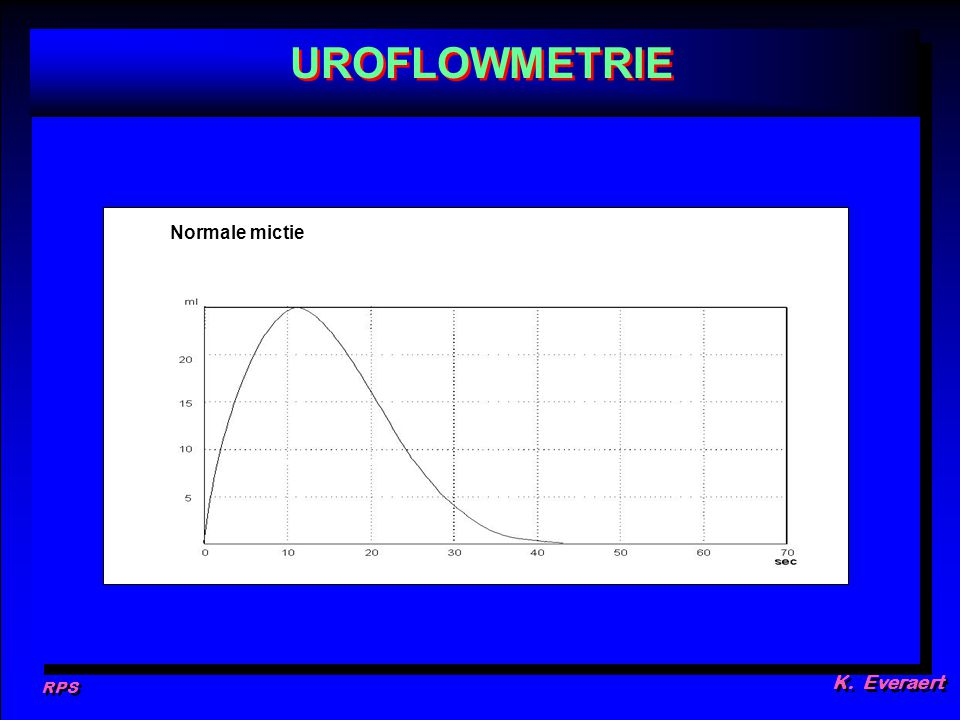 RPS K. Everaert UROFLOWMETRIE Normale mictie