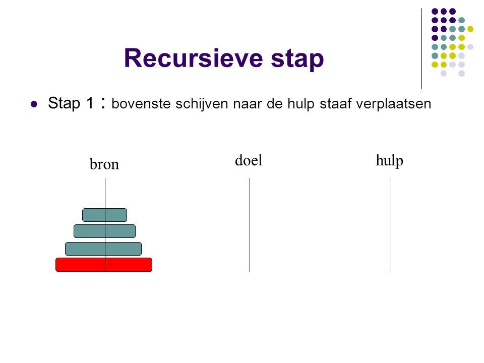 Recursieve stap Stap 1 : bovenste schijven naar de hulp staaf verplaatsen bron doelhulp