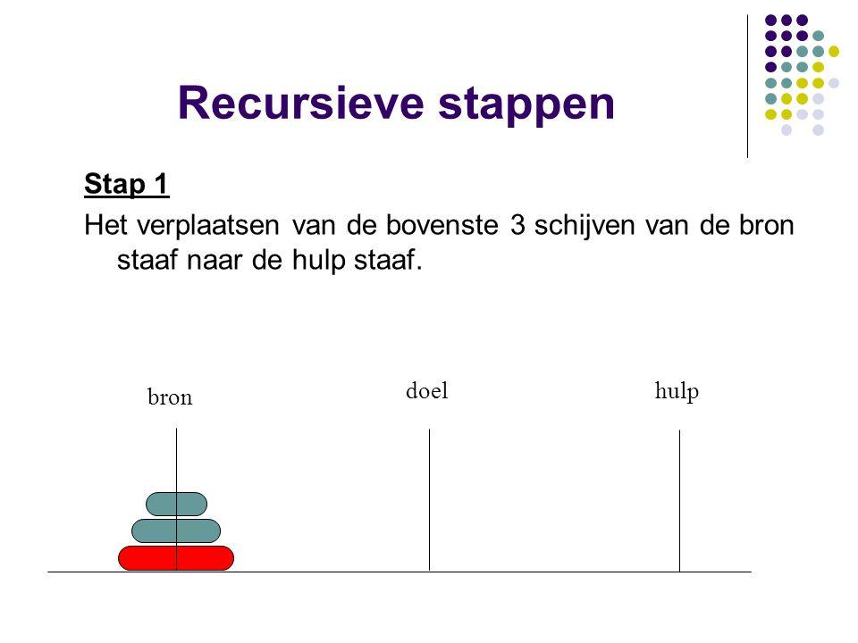 Recursieve stappen Stap 1 Het verplaatsen van de bovenste 3 schijven van de bron staaf naar de hulp staaf. bron doel hulp
