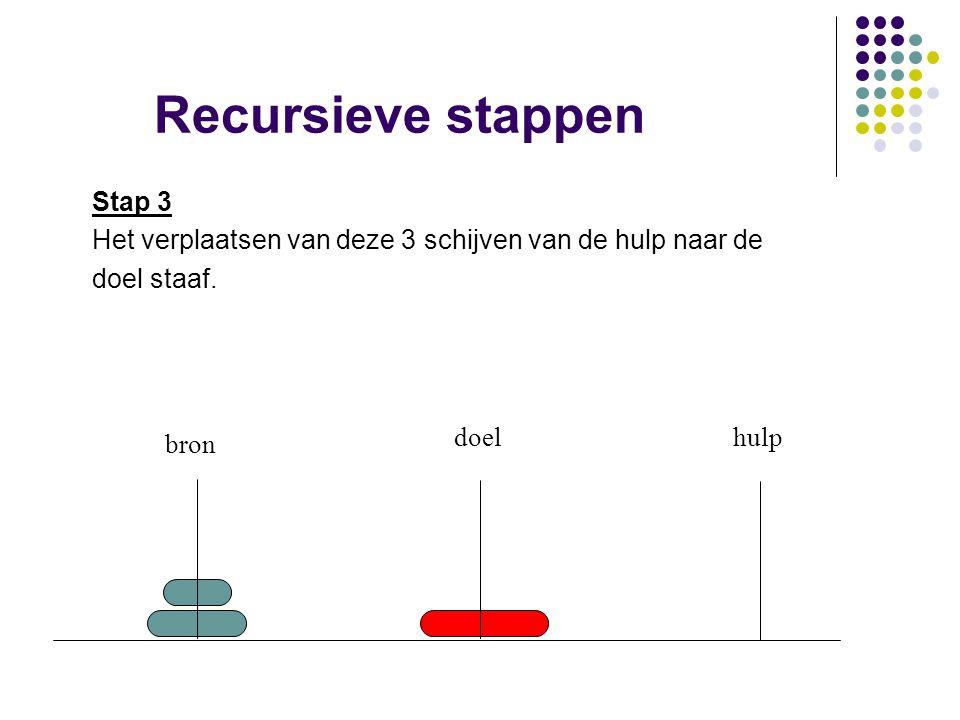 Recursieve stappen Stap 3 Het verplaatsen van deze 3 schijven van de hulp naar de doel staaf. bron doel hulp