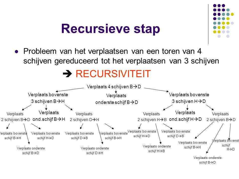 Recursieve stap Probleem van het verplaatsen van een toren van 4 schijven gereduceerd tot het verplaatsen van 3 schijven  RECURSIVITEIT Verplaats 4 s