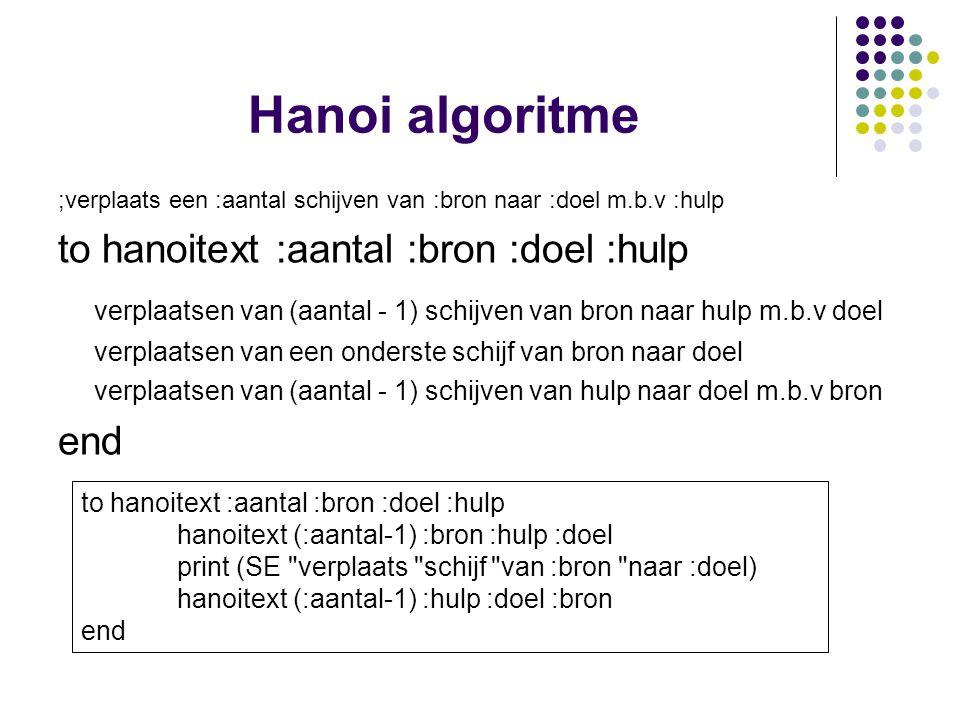 Hanoi algoritme ;verplaats een :aantal schijven van :bron naar :doel m.b.v :hulp to hanoitext :aantal :bron :doel :hulp verplaatsen van (aantal - 1) s