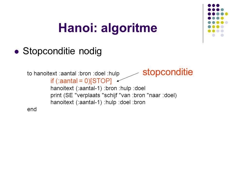 Hanoi: algoritme Stopconditie nodig to hanoitext :aantal :bron :doel :hulp if (:aantal = 0)[STOP] hanoitext (:aantal-1) :bron :hulp :doel print (SE