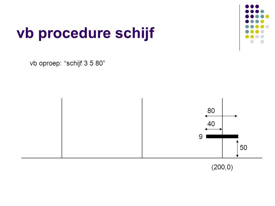 "vb procedure schijf vb oproep: ""schijf 3 5 80"" (200,0) 50 40 80 9"