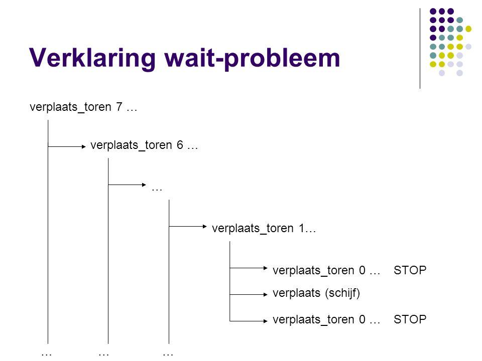 Verklaring wait-probleem verplaats_toren 7 … verplaats_toren 6 … … verplaats_toren 1… verplaats_toren 0 …STOP verplaats_toren 0 …STOP verplaats (schij