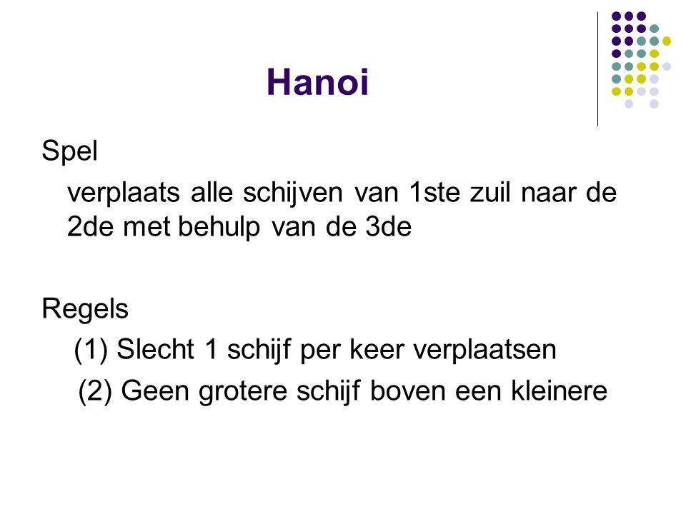 Hanoi Spel verplaats alle schijven van 1ste zuil naar de 2de met behulp van de 3de Regels (1) Slecht 1 schijf per keer verplaatsen (2) Geen grotere sc