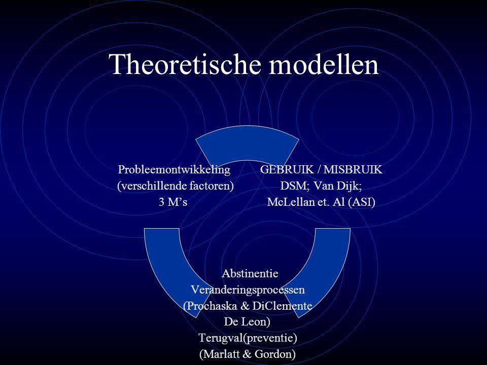 Theoretische modellen GEBRUIK / MISBRUIK DSM; Van Dijk; McLellan et.