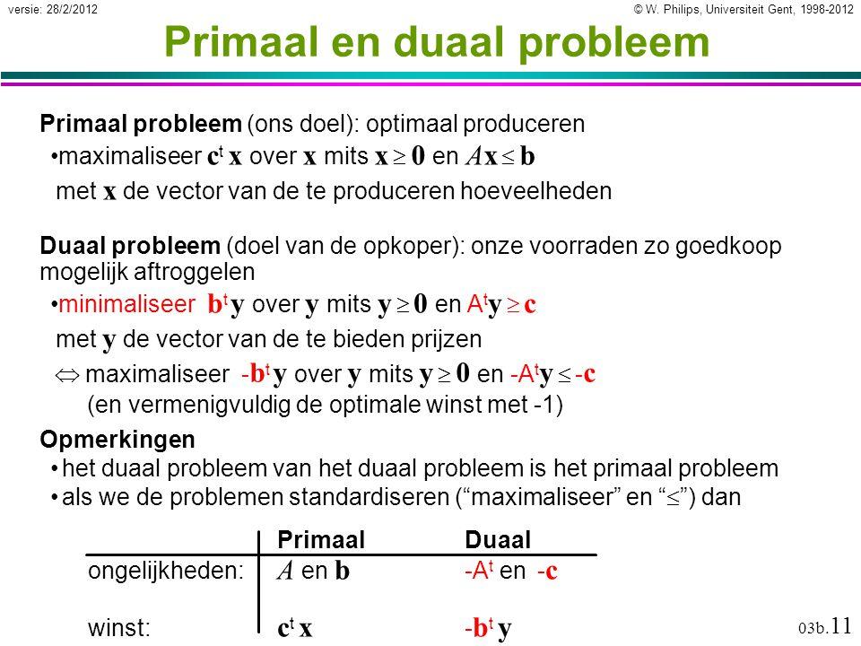 © W. Philips, Universiteit Gent, 1998-2012versie: 28/2/2012 03b. 11 Primaal en duaal probleem Primaal probleem (ons doel): optimaal produceren maximal