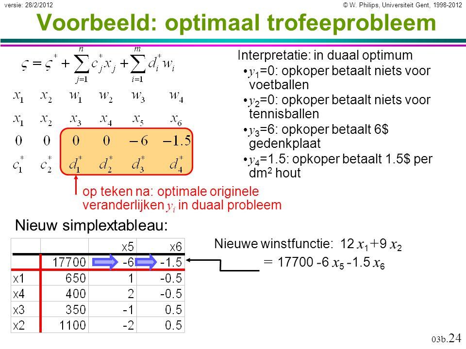 © W. Philips, Universiteit Gent, 1998-2012versie: 28/2/2012 03b. 24 Nieuw simplextableau: Voorbeeld: optimaal trofeeprobleem Interpretatie: in duaal o