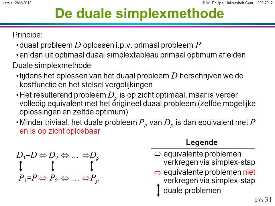 © W. Philips, Universiteit Gent, 1998-2012versie: 28/2/2012 03b. 31 De duale simplexmethode Principe: duaal probleem D oplossen i.p.v. primaal problee