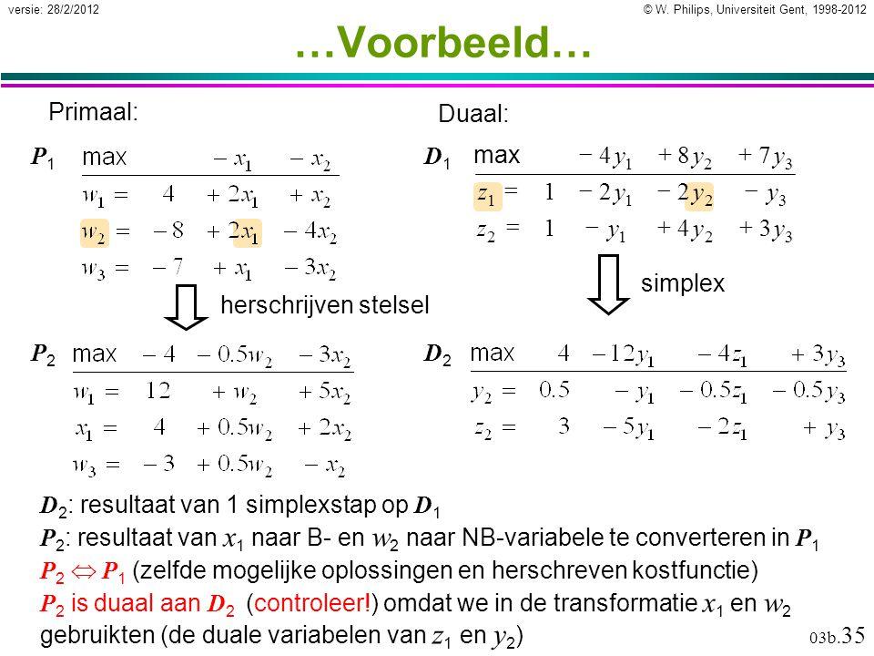 © W. Philips, Universiteit Gent, 1998-2012versie: 28/2/2012 03b. 35 …Voorbeeld… D 2 : resultaat van 1 simplexstap op D 1 P 2 : resultaat van x 1 naar