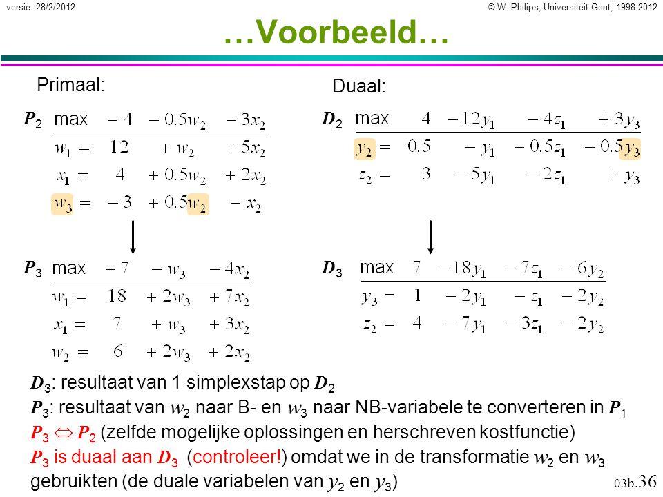 © W. Philips, Universiteit Gent, 1998-2012versie: 28/2/2012 03b. 36 …Voorbeeld… D 3 : resultaat van 1 simplexstap op D 2 P 3 : resultaat van w 2 naar