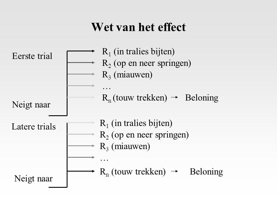 Wet van het effect Eerste trial Latere trials R 1 (in tralies bijten) R 2 (op en neer springen) R 3 (miauwen) … R n (touw trekken) R 1 (in tralies bij