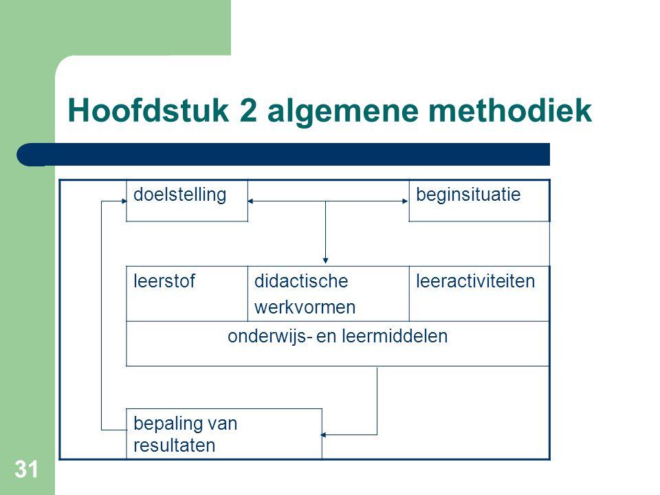31 Hoofdstuk 2 algemene methodiek doelstellingbeginsituatie leerstofdidactische werkvormen leeractiviteiten onderwijs- en leermiddelen bepaling van resultaten