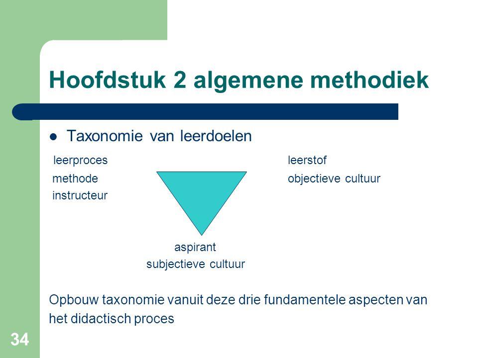 34 Hoofdstuk 2 algemene methodiek Taxonomie van leerdoelen leerprocesleerstof methode objectieve cultuur instructeur aspirant subjectieve cultuur Opbouw taxonomie vanuit deze drie fundamentele aspecten van het didactisch proces