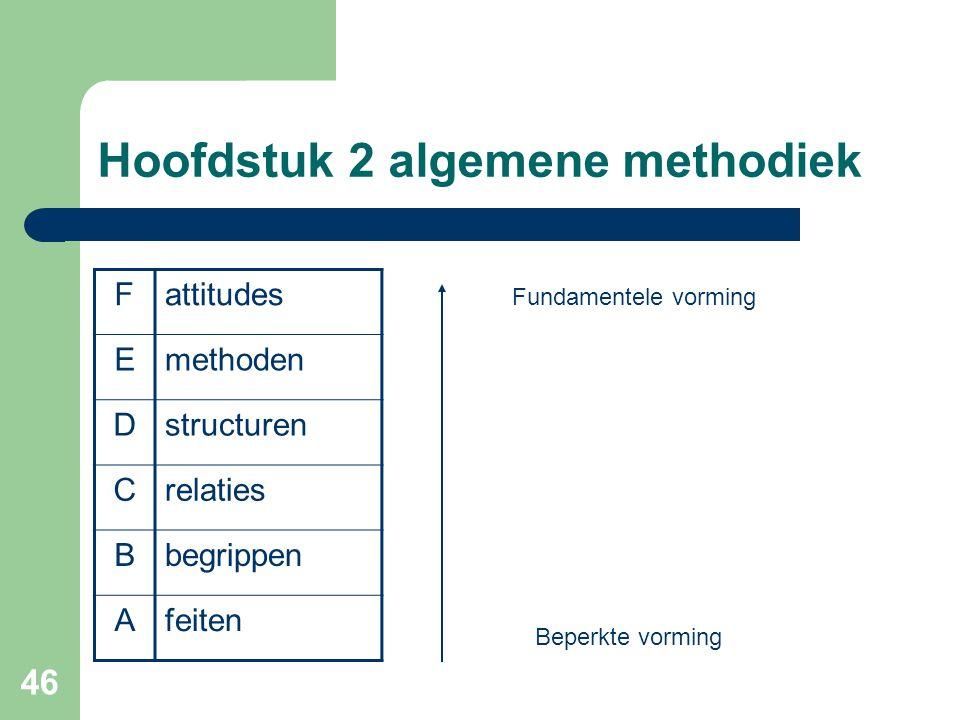 46 Hoofdstuk 2 algemene methodiek Fattitudes Emethoden Dstructuren Crelaties Bbegrippen Afeiten Fundamentele vorming Beperkte vorming