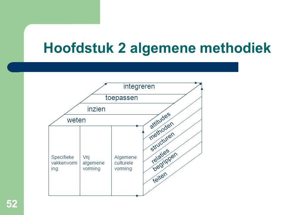 52 Hoofdstuk 2 algemene methodiek Specifieke vakkenvorm ing weten inzien toepassen integreren Vrij algemene vorming Algemene culturele vorming feiten begrippen relaties structuren methoden attitudes