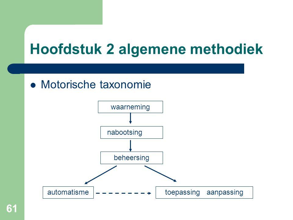 61 Hoofdstuk 2 algemene methodiek Motorische taxonomie waarneming nabootsing beheersing automatismetoepassing aanpassing