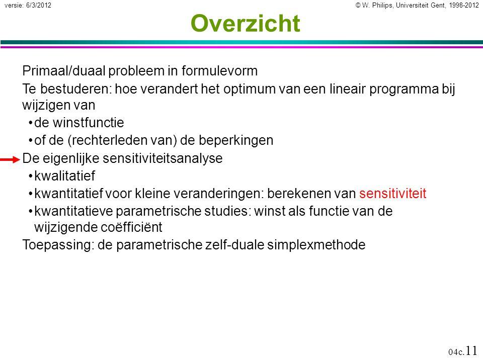 © W. Philips, Universiteit Gent, 1998-2012versie: 6/3/2012 04c. 11 Overzicht Primaal/duaal probleem in formulevorm Te bestuderen: hoe verandert het op