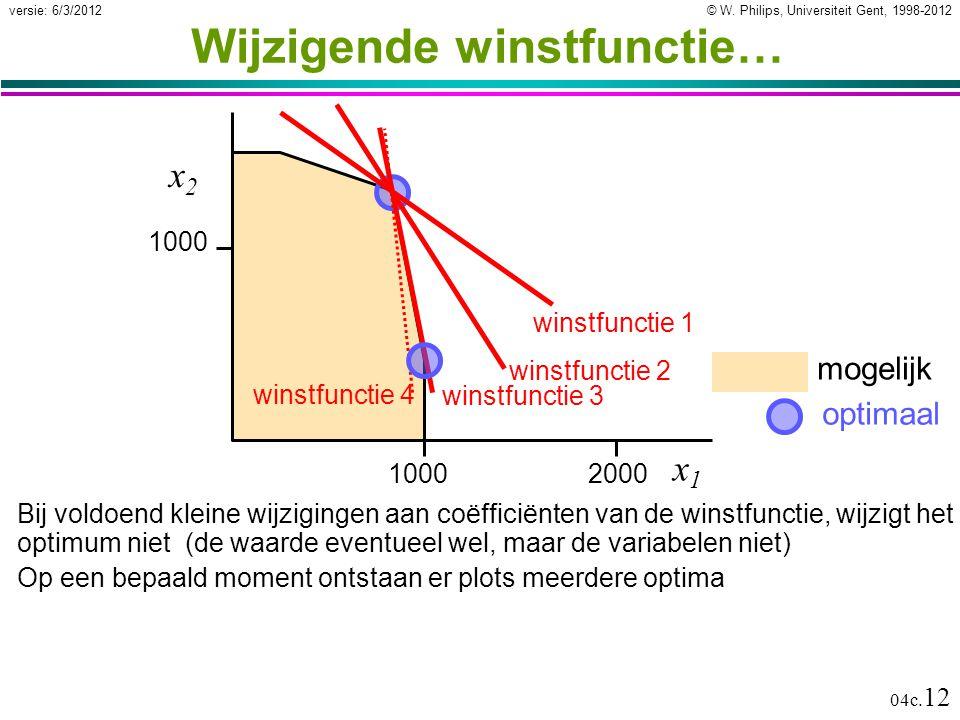 © W. Philips, Universiteit Gent, 1998-2012versie: 6/3/2012 04c. 12 mogelijk Wijzigende winstfunctie… Bij voldoend kleine wijzigingen aan coëfficiënten