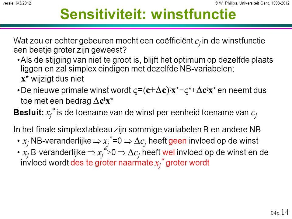 © W. Philips, Universiteit Gent, 1998-2012versie: 6/3/2012 04c. 14 Sensitiviteit: winstfunctie Wat zou er echter gebeuren mocht een coëfficiënt c j in