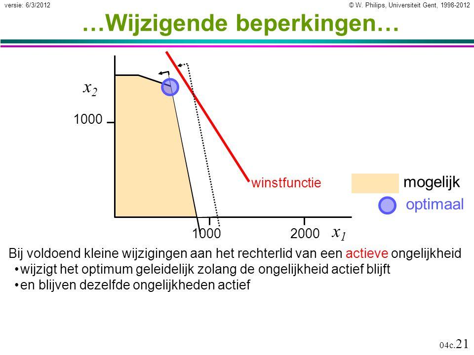 © W. Philips, Universiteit Gent, 1998-2012versie: 6/3/2012 04c. 21 mogelijk …Wijzigende beperkingen… Bij voldoend kleine wijzigingen aan het rechterli
