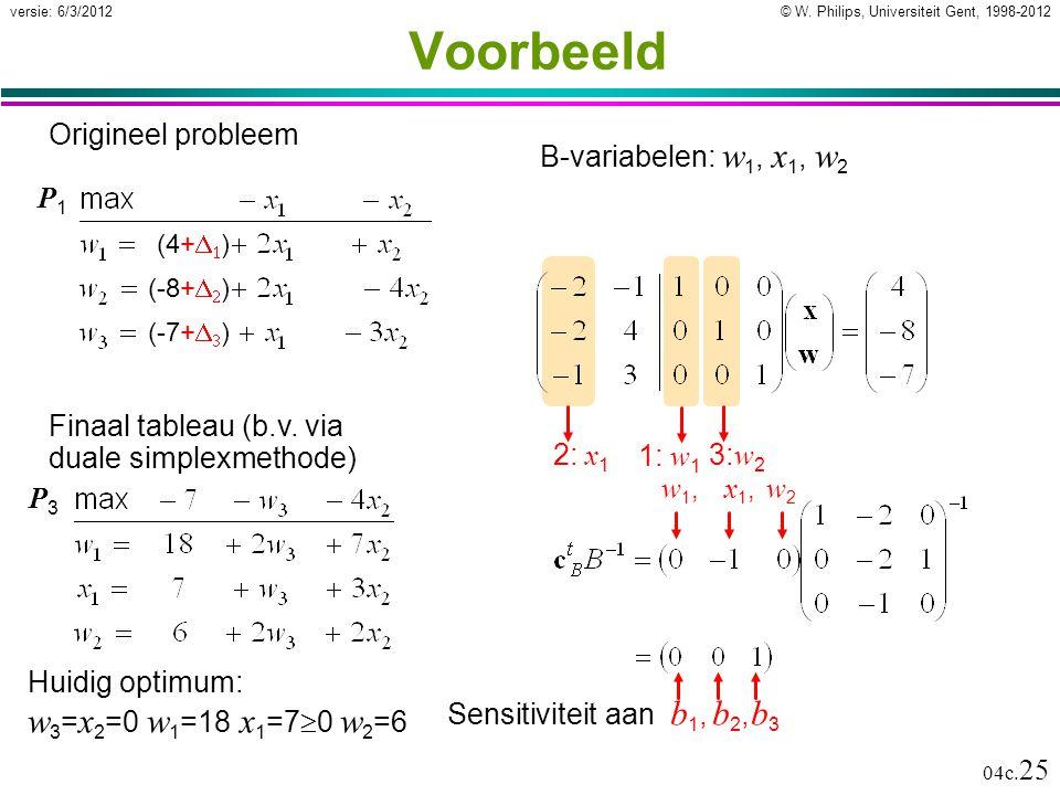 © W. Philips, Universiteit Gent, 1998-2012versie: 6/3/2012 04c. 25 2: x 1 1: w 1 3: w 2 Voorbeeld Origineel probleem P1P1 P3P3 Finaal tableau (b.v. vi