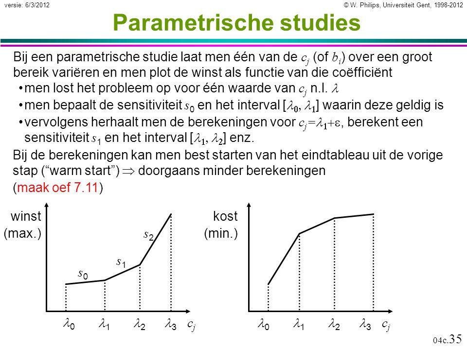 © W. Philips, Universiteit Gent, 1998-2012versie: 6/3/2012 04c. 35 Parametrische studies Bij een parametrische studie laat men één van de c j (of b i