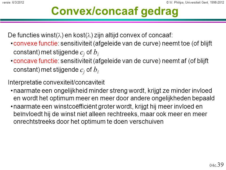 © W. Philips, Universiteit Gent, 1998-2012versie: 6/3/2012 04c. 39 Convex/concaaf gedrag De functies winst( ) en kost( ) zijn altijd convex of concaaf