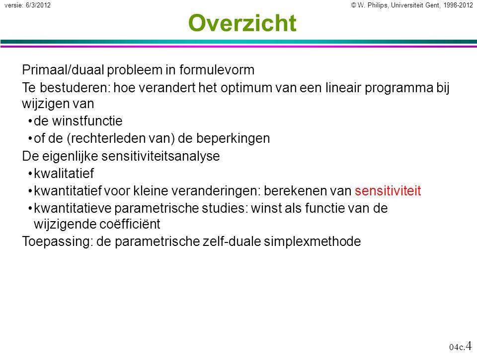 © W. Philips, Universiteit Gent, 1998-2012versie: 6/3/2012 04c. 4 Overzicht Primaal/duaal probleem in formulevorm Te bestuderen: hoe verandert het opt
