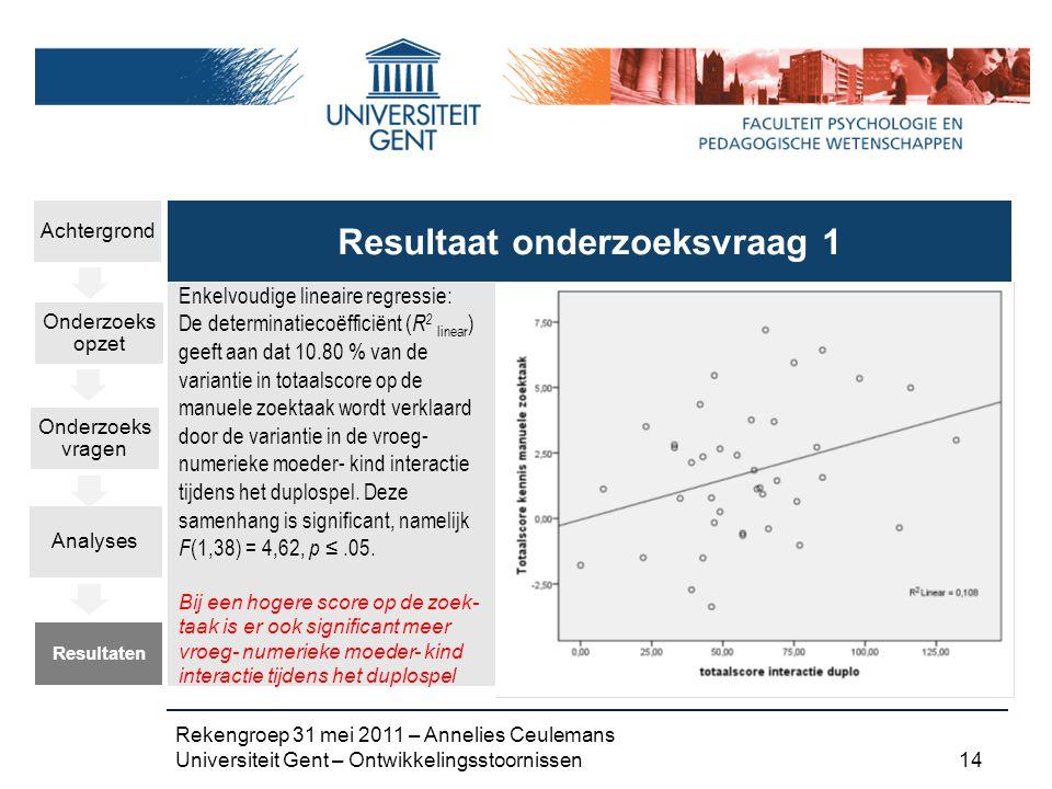 Rekengroep 31 mei 2011 – Annelies Ceulemans Universiteit Gent – Ontwikkelingsstoornissen 14 Resultaat onderzoeksvraag 1 Achtergrond Onderzoeks opzet Onderzoeks vragen Analyses Resultaten Enkelvoudige lineaire regressie: De determinatiecoëfficiënt ( R 2 linear ) geeft aan dat 10.80 % van de variantie in totaalscore op de manuele zoektaak wordt verklaard door de variantie in de vroeg- numerieke moeder- kind interactie tijdens het duplospel.