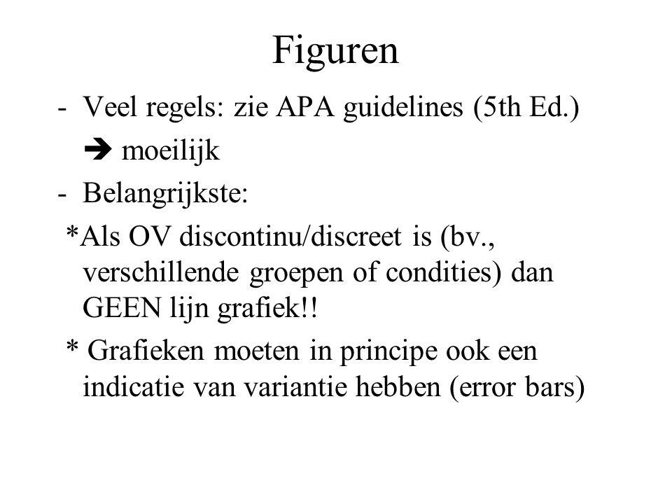 Figuren -Veel regels: zie APA guidelines (5th Ed.)  moeilijk -Belangrijkste: *Als OV discontinu/discreet is (bv., verschillende groepen of condities)