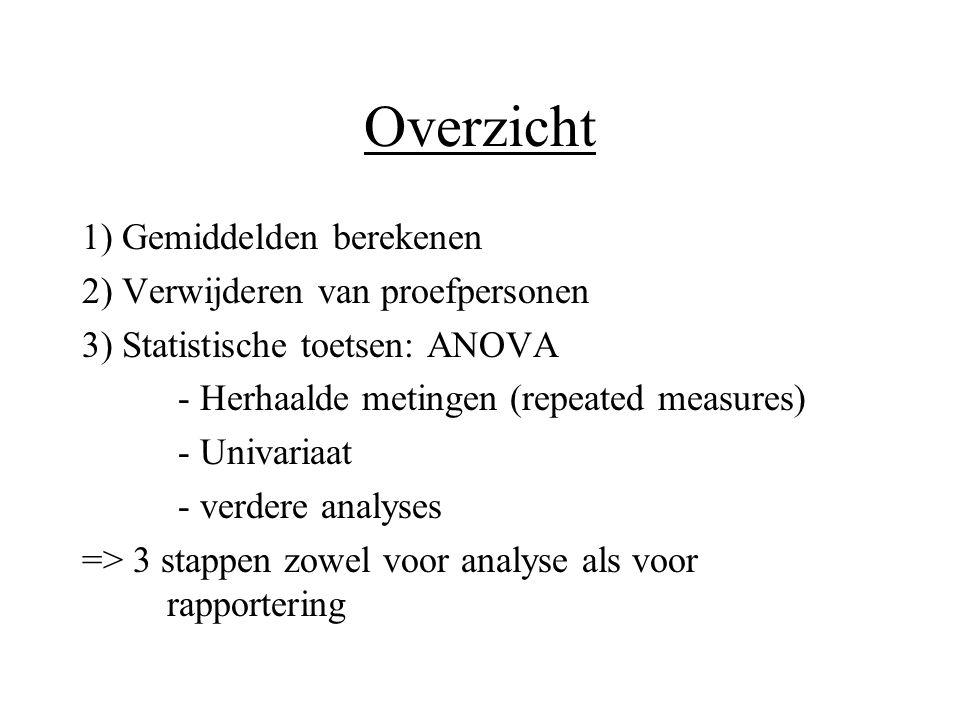 Overzicht 1) Gemiddelden berekenen 2) Verwijderen van proefpersonen 3) Statistische toetsen: ANOVA - Herhaalde metingen (repeated measures) - Univaria